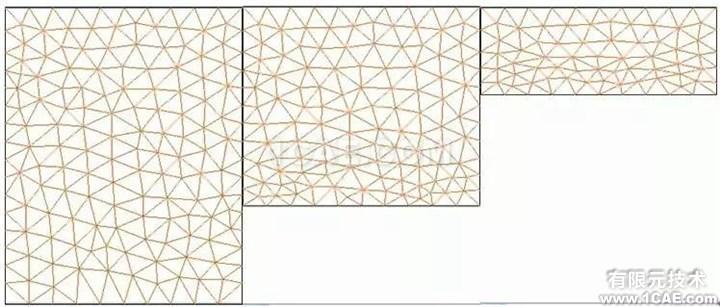 【技术】ANSYS FLUENT动网格,呈现精彩动态过程fluent仿真分析图片8