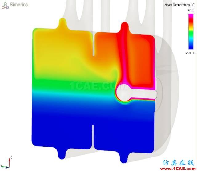 推荐CFD软件Simerics——高效模拟复杂结构的换热器cfx分析图片16