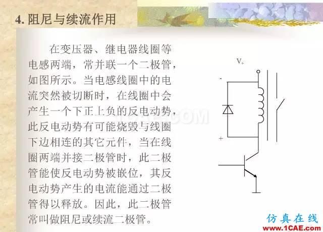 最全面的电子元器件基础知识(324页)HFSS仿真分析图片243
