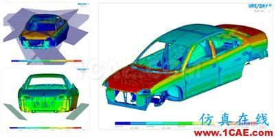 汽车车身烘干/涂装工艺流程分析ansys结果图片5