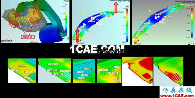 专栏 | 电动汽车设计中的CAE仿真技术应用ansys培训的效果图片51