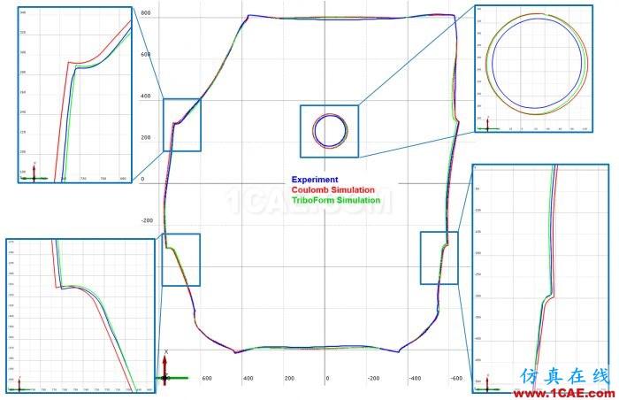 autoform应用案例:TriboForm应用于沃尔沃XC90车门内板autoform图片4