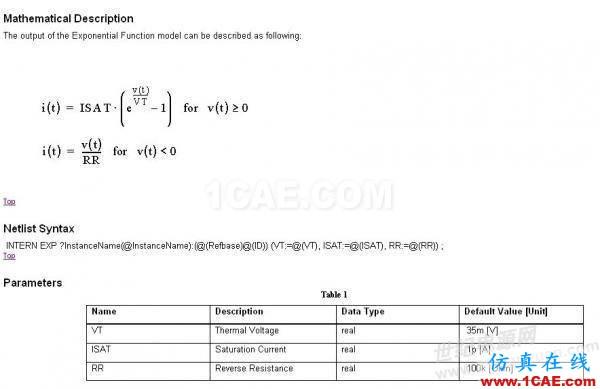 ansys电磁电机仿真:一步一步学 PExprt 和 Simplorer 联合仿真Maxwell分析图片10