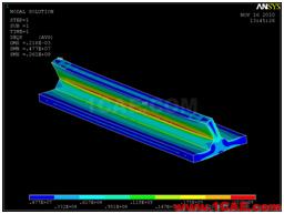 Fe-safe Verity焊缝疲劳分析fe-Safe分析图片35