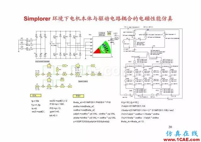 【PPT分享】新能源汽车永磁电机是怎样设计的?Maxwell学习资料图片19