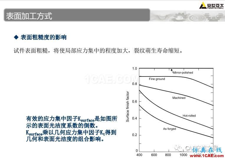 ansys疲劳分析基础理论ansys培训的效果图片25