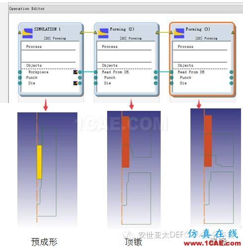 实例 | DEFORM软件DOE/OPT技术在螺栓成形工艺中的应用Deform分析图片1