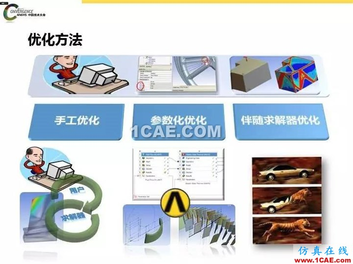ANSYS Fluent流体仿真设计快速优化方法fluent分析案例图片2