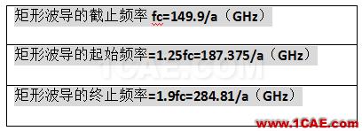 波导中电磁波传输的模式(TE\TM\TEM)理解转载HFSS结果图片17