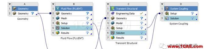 FLUENT动网格和流固耦合案例详解fluent培训的效果图片2