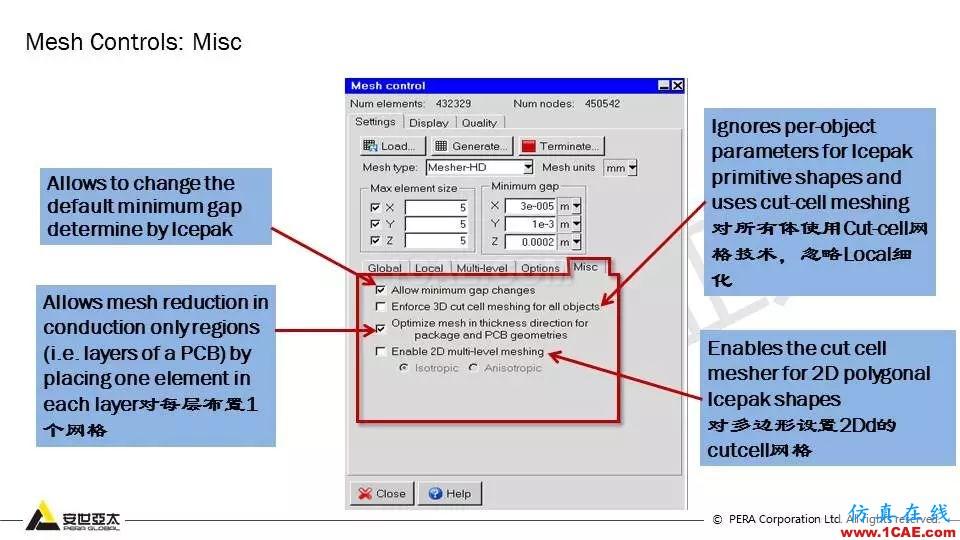 教程 | Icepak复杂几何体的网格策略【转发】icepak分析案例图片9