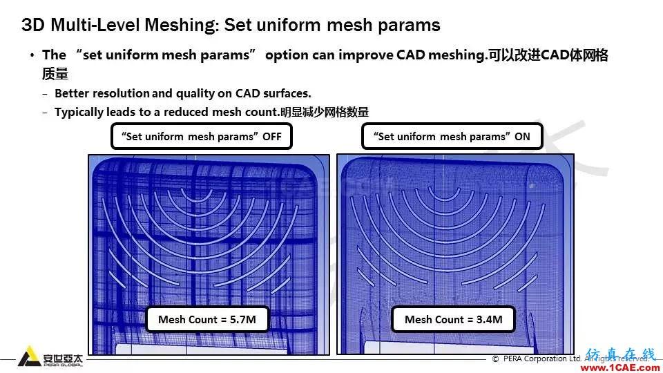 教程 | Icepak复杂几何体的网格策略【转发】icepak培训教程图片16