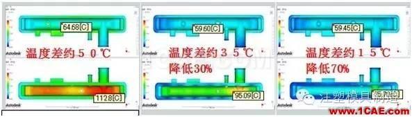 注塑工艺之模具温度优化moldflow结果图片11