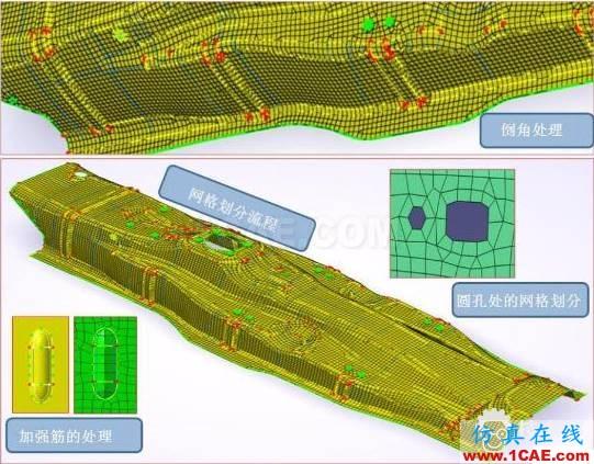 在CATIA CAE中的高效智能的网格生成技术Catia分析图片1