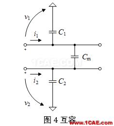 串扰分析、串扰仿真HFSS图片10