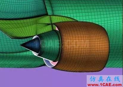CFD网格划分软件哪家强fluent结果图片4
