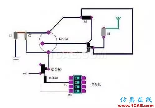 十年射频老司机经验之谈,教你如何设计射频电路HFSS仿真分析图片1