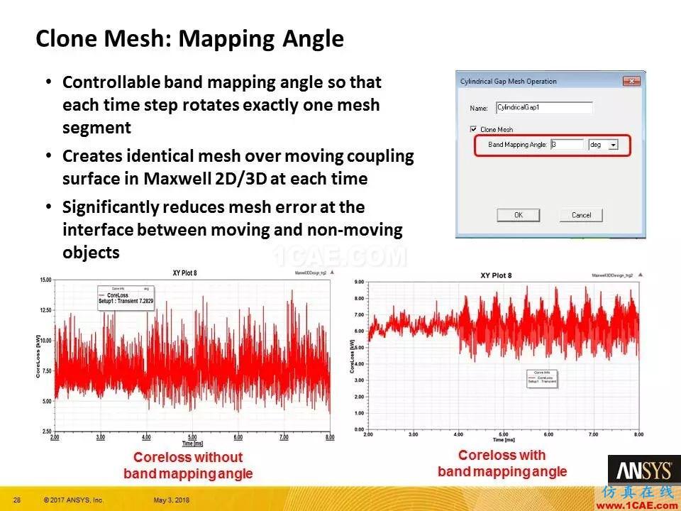 ANSYS 19.0 | Maxwell 新功能亮点Maxwell分析图片28