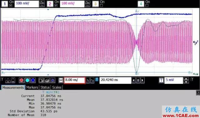 如何使用示波器进行射频信号测试(深度好文)HFSS培训的效果图片10
