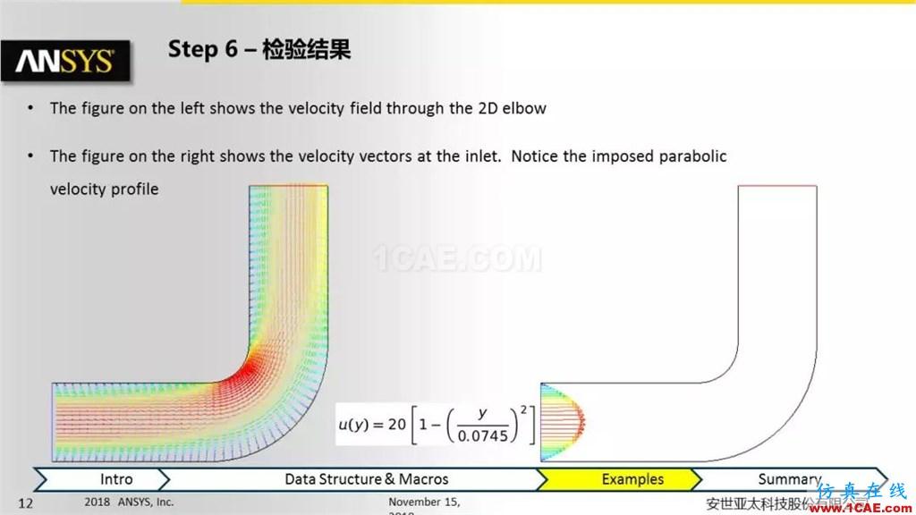 ANSYS Fluent UDF 功能概述fluent流体分析图片12