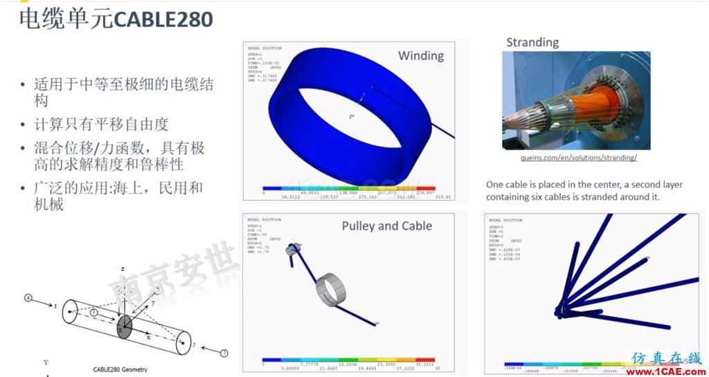 ANSYS 2020R1来了 | 结构新功能(二)ansys workbanch图片13