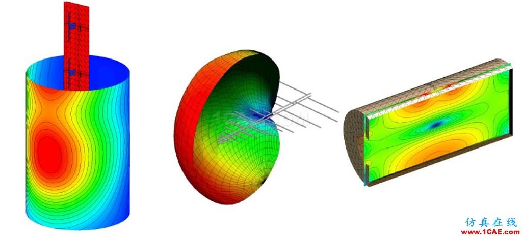 CAE仿真技术在电子电器行业的应用HFSS培训的效果图片7