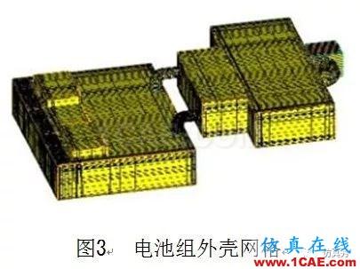 新能源汽车电池包液冷热流如何计算?ansys培训的效果图片4