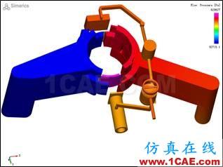 直线式可变排量滑片泵(VDVP)流体分析Pumplinx流体分析图片11