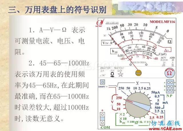 最全面的电子元器件基础知识(324页)HFSS培训课程图片199