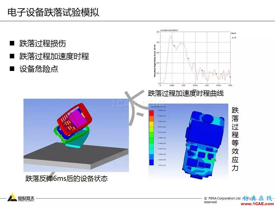 方案   电子设备仿真设计整体解决方案HFSS分析案例图片21