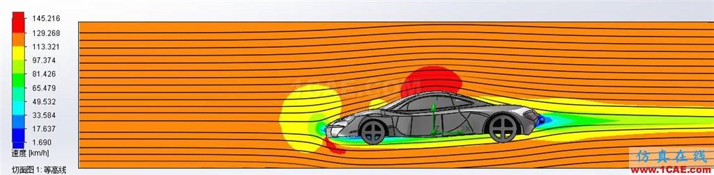 SOLIDWORKS汽车流体分析培训案例机械设计培训图片3