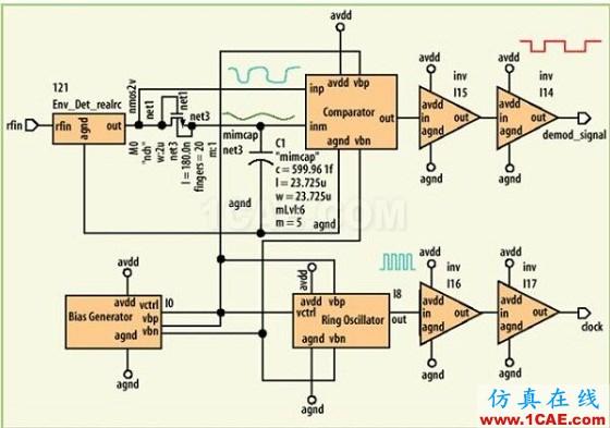uhf rfid标签电路设计