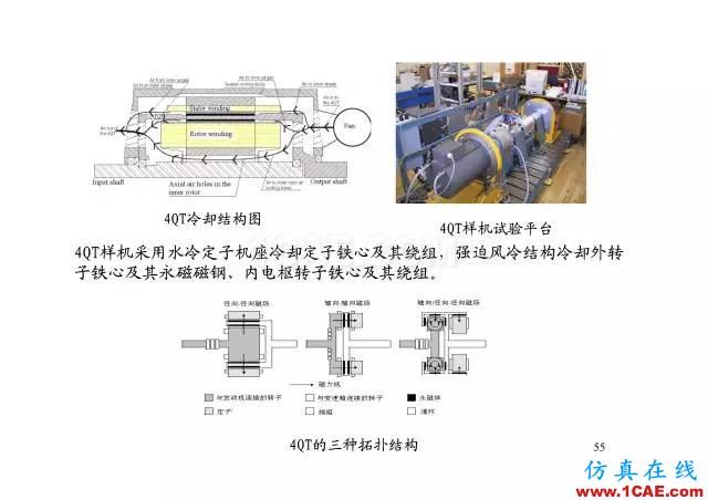 【PPT分享】新能源汽车永磁电机是怎样设计的?Maxwell学习资料图片54