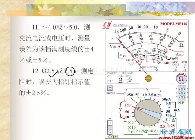 最全面的电子元器件基础知识(324页)ansys hfss图片205