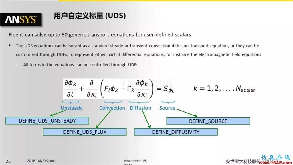 ANSYS Fluent UDF 功能概述fluent结果图片25