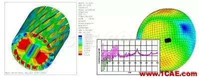 仿真在线高端仿真咨询解决方案ansys仿真分析图片16