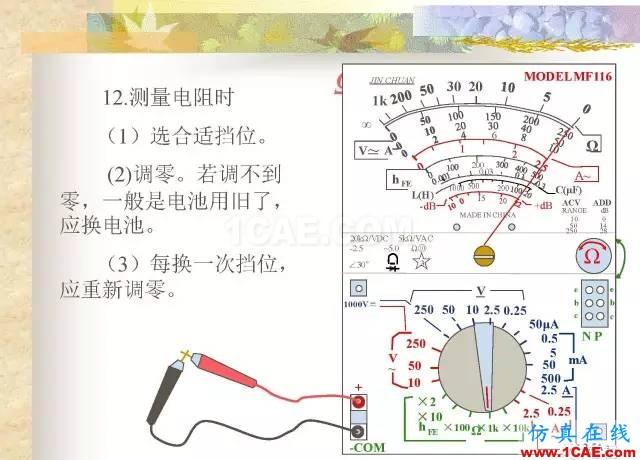 最全面的电子元器件基础知识(324页)HFSS仿真分析图片219