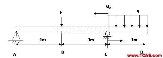 梁单元-有限元分析ansys图片22
