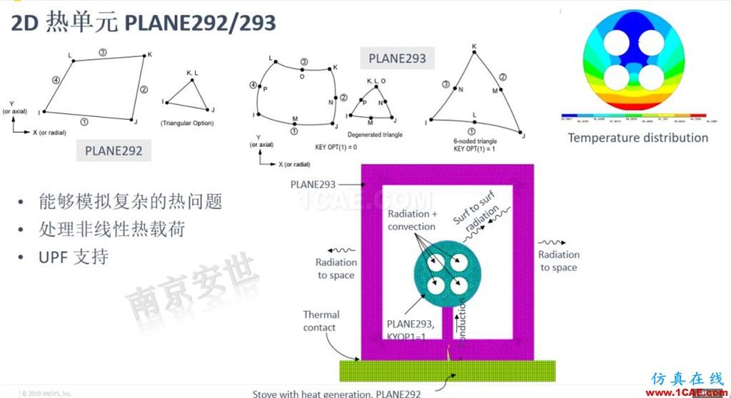 ANSYS 2020R1来了 | 结构新功能(二)ansys培训课程图片15