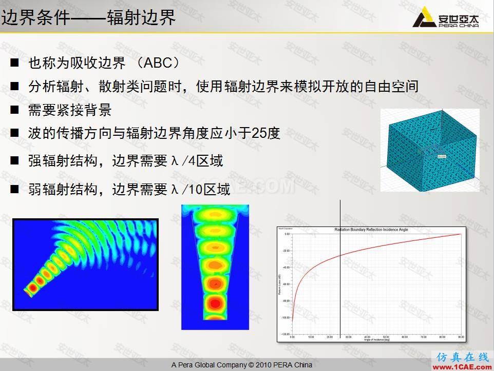 ANSYS HFSS高频电子仿真培训结束HFSS培训的效果图片3