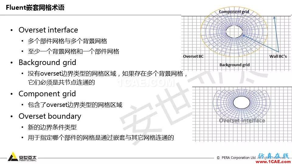 技术分享 | Fluent嵌套网格技术应用fluent结果图片5