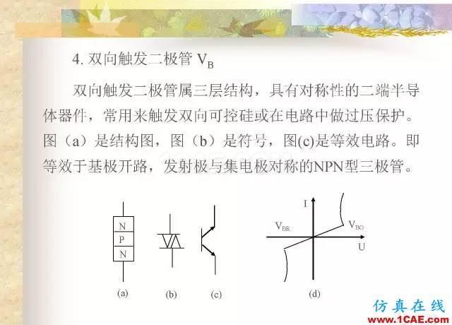 最全面的电子元器件基础知识(324页)HFSS分析案例图片262