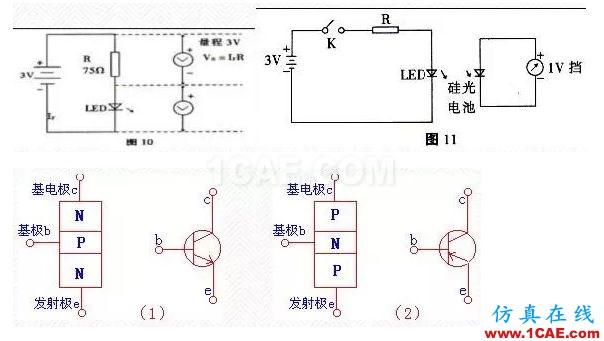 39种电子元件检验要求与方法HFSS分析图片2