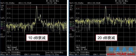 【干货】怎么用频谱仪测量微弱信号(附视频讲解)HFSS培训课程图片4