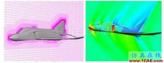 风洞与空气动力学剪不断的关系fluent分析案例图片30