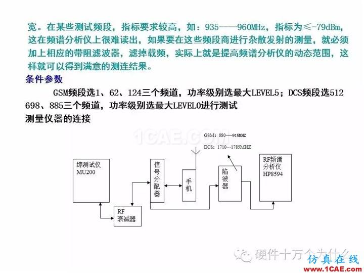 手机天线测试的主要参数与测试方法(以GSM为例)HFSS分析案例图片22