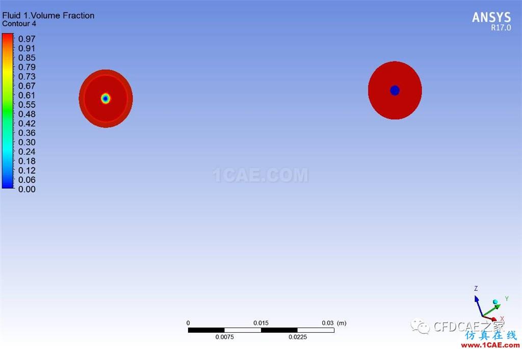 [学术信息]基于CFX的两相流混合器流场计算cfx分析图片6