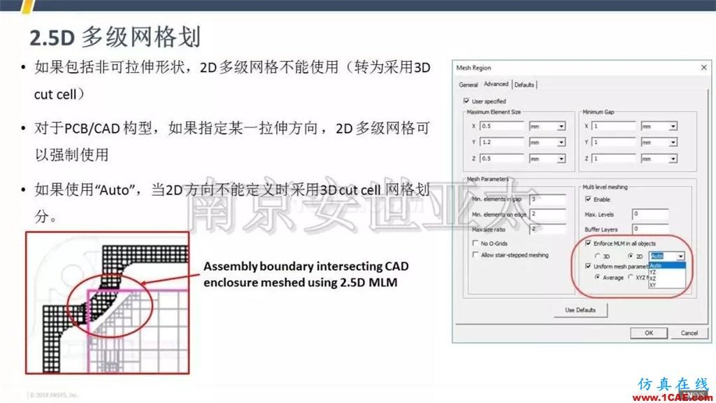最新版本ANSYS Icepak 2019R1新功能介绍(一)icepak技术图片10