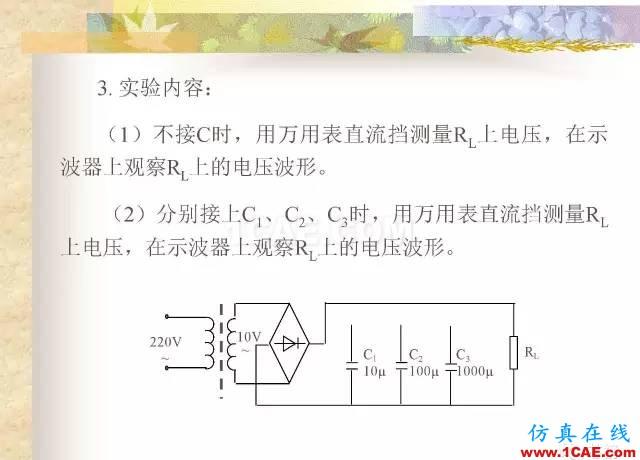 最全面的电子元器件基础知识(324页)HFSS分析图片253