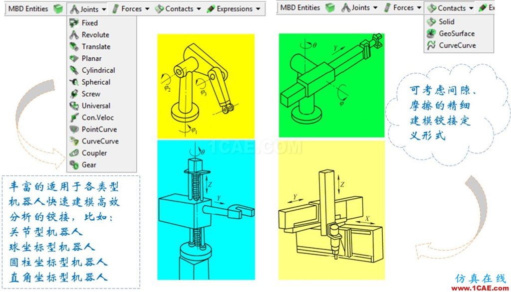 行业应用 | 机器人及数控机床研发中的仿真技术应用ansys分析图片9